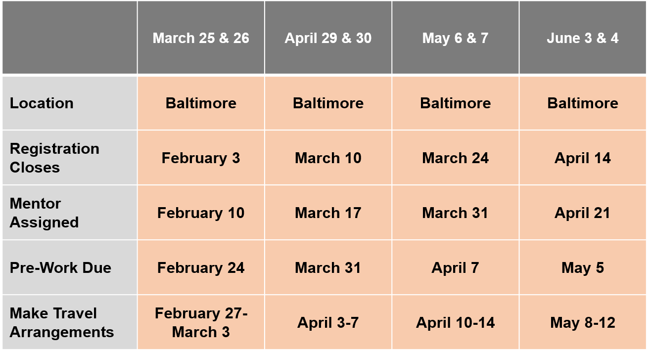 Critical Training Dates 2017
